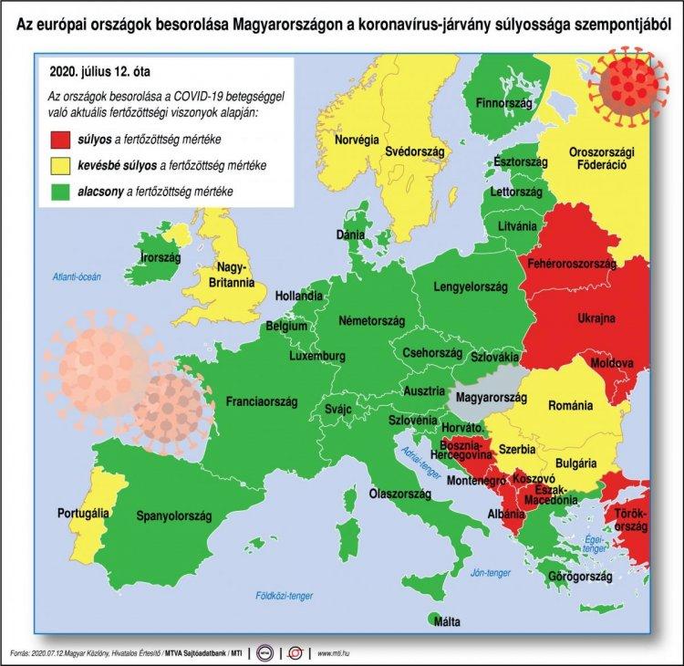 Zöld, sárga, piros besorolású országokkal kapcsolatos szabályok