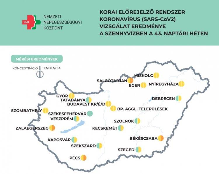 NNK: 4 vidéki városban emelkedik a koronavírus szennyvízben mért koncentrációja