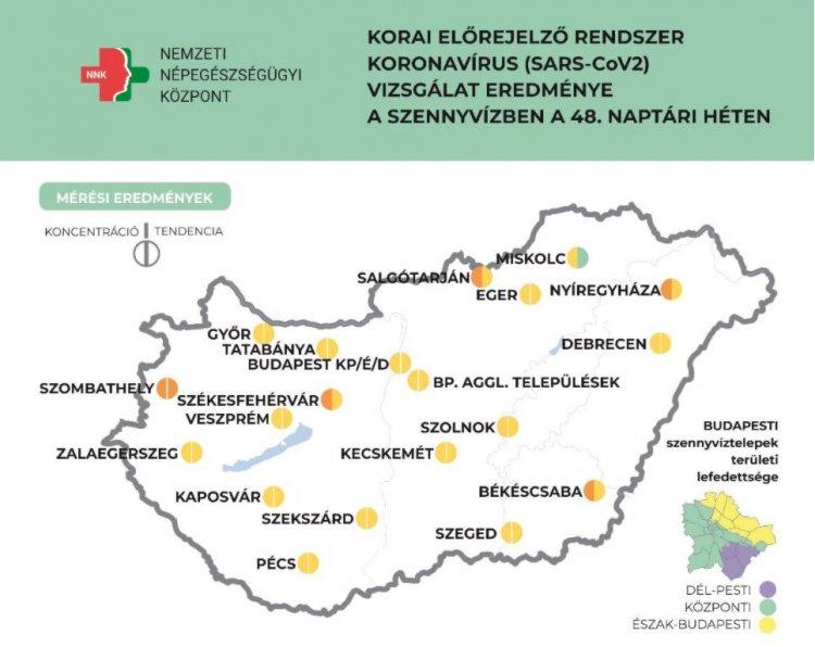 Friss adatok: stagnál a koronavírus örökítőanyag-koncentrációja Nyíregyházán