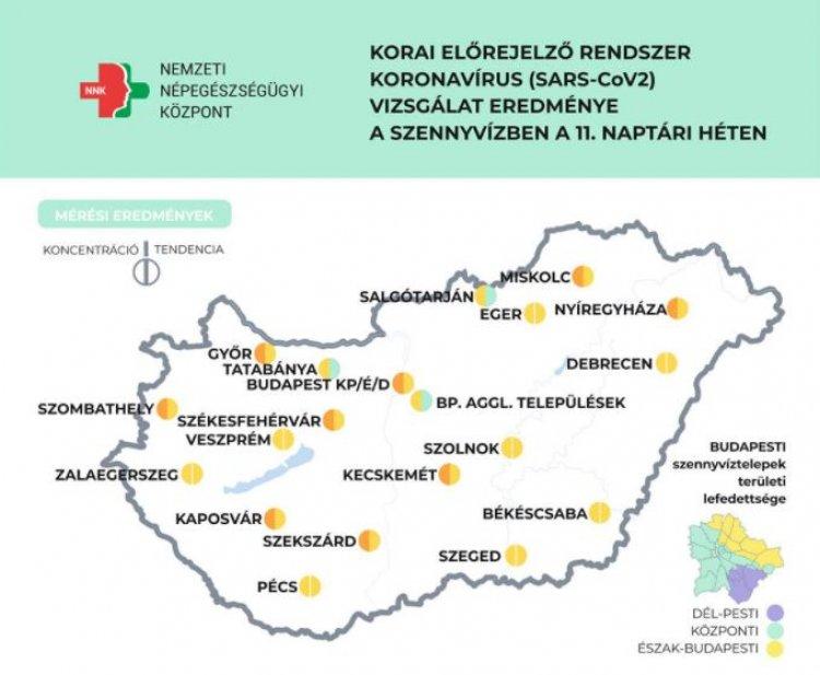 NNK: A szennyvízben mért koronavírus koncentráció növekedése megállt