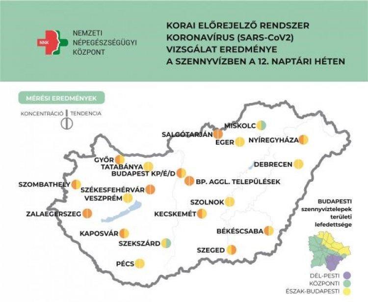 NNK: stagnáló víruskoncentráció a szennyvízben