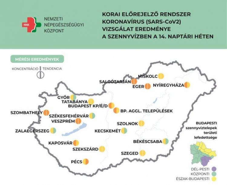 NNK: Országosan magas szinten ingadozik a koronavírus koncentrációja a szennyvízmintákban