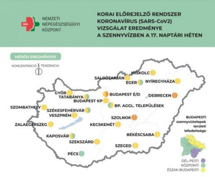 NNK: megállt a koronavírus koncentráció csökkenése a szennyvízben