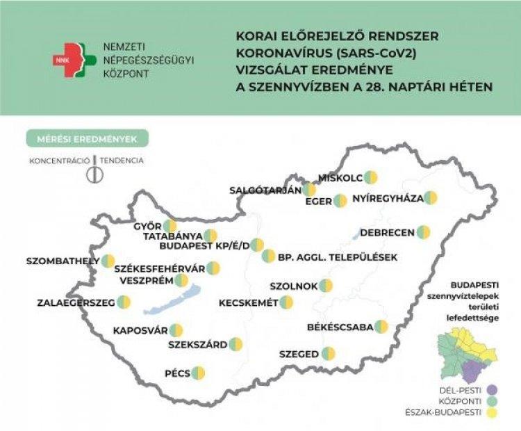 NNK: továbbra is alacsony a szennyvíz koronavírus koncentrációja
